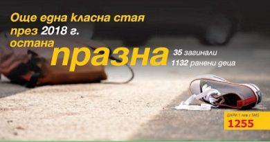 Кампания на БЧК за децата, пострадали на пътя Изпрати надежда на дете, пострадало при катастрофа чрез SMS на кратък номер 1255 = 1 лев. Следвай ме - Общество