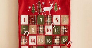 Предколедният календар с дребни шоколадчета, който навлезе вече в търговските вериги и у нас, има дълбок християнски смисъл. Следвай ме - У дома