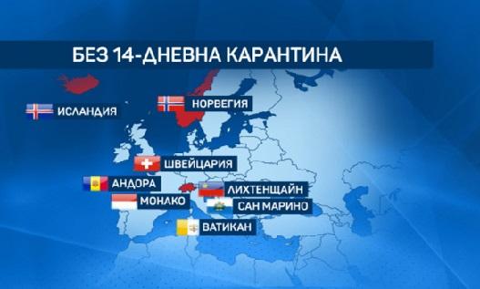 Oтпада 14-дневната карантина за пристигащите у нас от осем държави. Това са Исландия, Норвегия, Швейцария, Лихтенщайн, Сан Марино, Андора, Монако и Ватикан. Следвай ме - Здраве