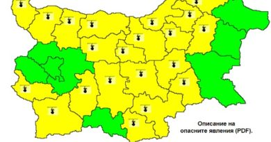 Жълт код за високи температури е обявен в 21 области в страната за 30 август. Това сочи справка в сайта на Националния институт по метеорология и хидрология (НИМХ). Предупреждението е в сила за областите Видин, Монтана, Враца, Плевен, Ловеч, Кюстендил, Благоевград, Пазарджик, Пловдив, Кърджали, Хасково, Стара Загора, Габрово, Велико Търново, Русе, Силистра, Разград, Шумен, Търговище, Сливен и Ямбол. В тези области се очаква горещо време, с максимални температури на места до 35-38°. Екстремален индекс за пожароопасност е в сила за територии от 11 области. Тойважи участъци от областите Ловеч, Плевен, Велико Търново, Търговище, Русе, Разград, Силистра, Стара Загора, Сливен, Ямбол и Хасково. Екстремалният индекс означава, че са възможни са бързо разпространяващи се много силни пожари с въвличане на дървесните корони. Следвай ме – Общество